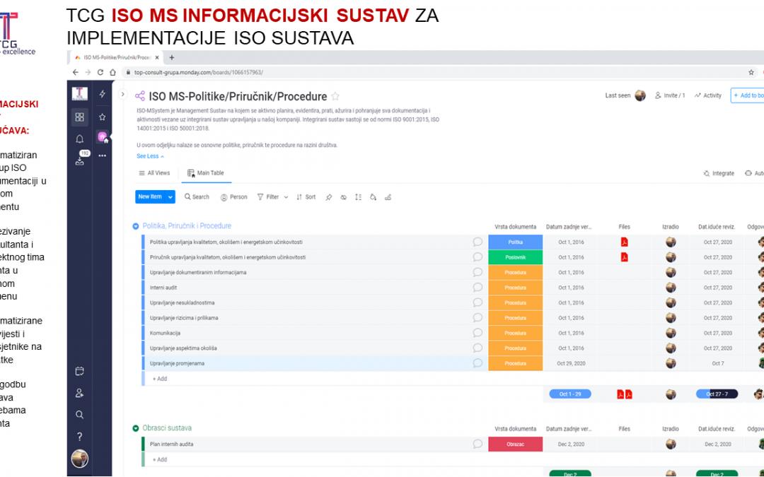 TCG ISO MS aplikacija – Puštena u upotrebu jedinstvena aplikacija za implementacije i održavanje ISO sustava